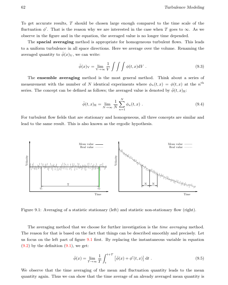 One page of the book related the Reynolds average approaches